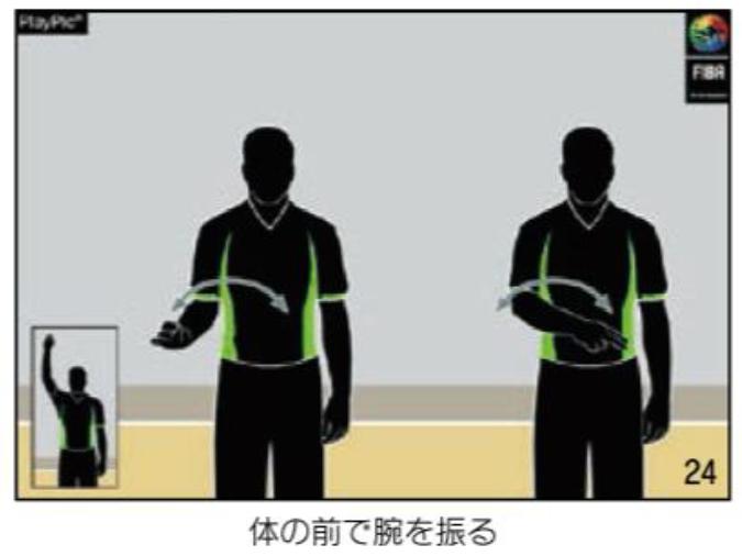 バックコートバイオレーション審判ジェスチャー