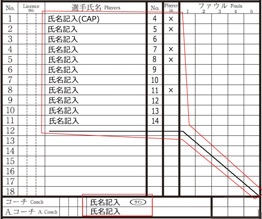 スコアシート試合前選手登録書き方サンプル